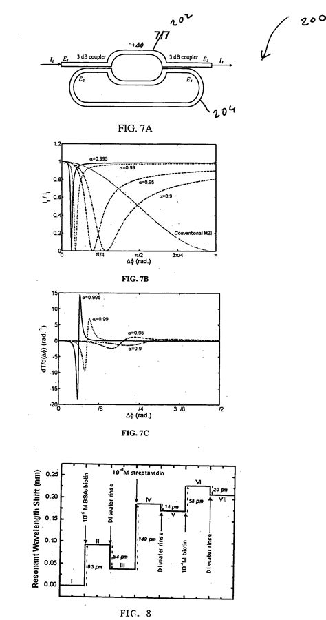 Bio Chemical patent us20060170931 biochemical sensors with micro