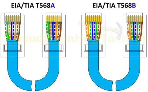 ethernet patch cable wiring diagram t568a t568b rj45 cat5e cat6 ethernet cable wiring diagram
