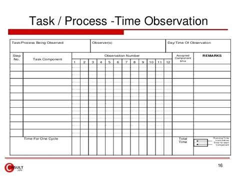 time studies template time study excel template buonappetito club