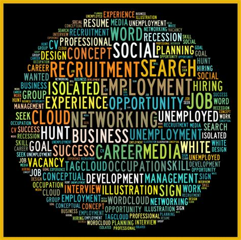 Resume Words For Hiring Hiring Managers Expose Top 17 Worst Resume Terms