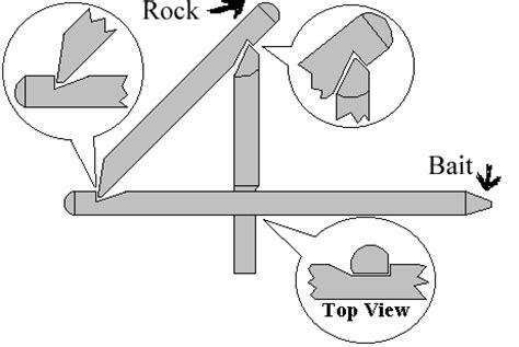 figure 4 trap diagram pics for gt deadfall trap diagram
