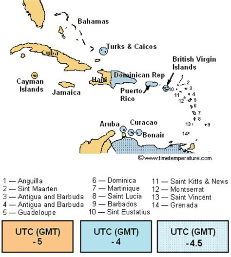 montego bay time zone montego bay current time
