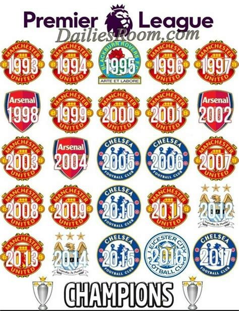 epl table winners list of all english premier league winners since 1992 till
