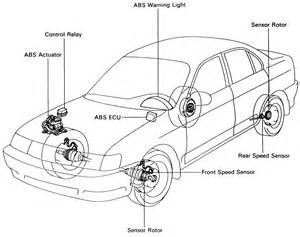 Abs Brake System Repair Cost 2001 Chrysler Pt Cruiser 2 4l Mfi Dohc 4cyl Repair