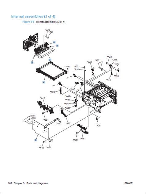Hp Color Laserjet Cm1410 Service Manual Repair Printer