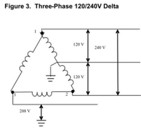 phase converters delta vs wye configured three phase