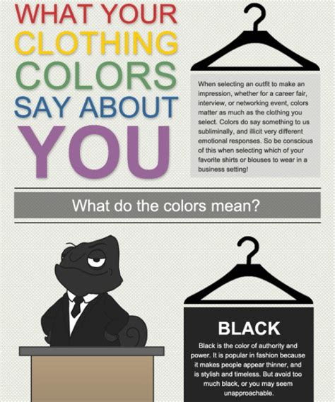 what colors say about you what your clothing colors say about you infographic