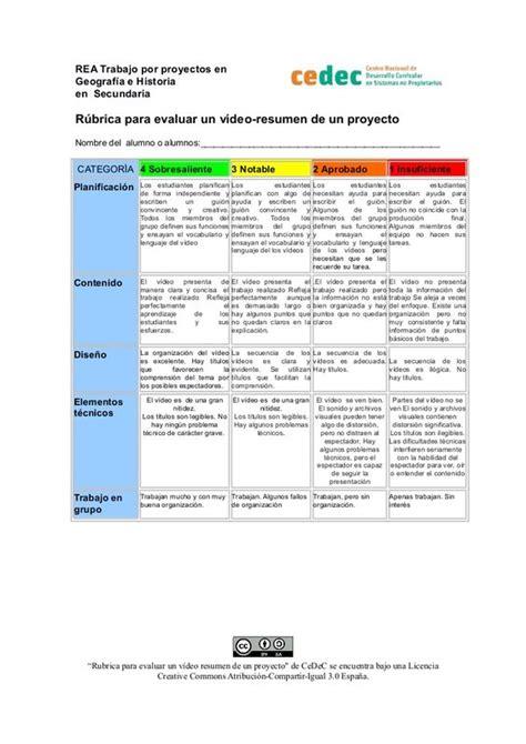 eduteka rbrica para evaluar proyectos de scratch r 250 brica para evaluar un v 237 deo resumen de un proyecto by