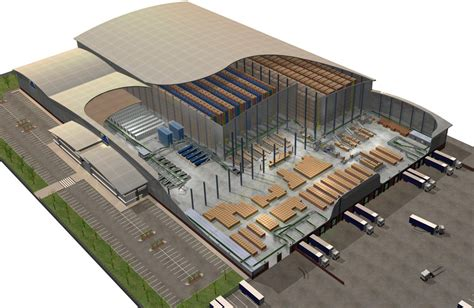 definisi layout gudang logistik definisi warehouse