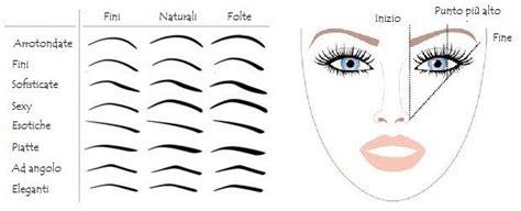 forma sopracciglia ali di gabbiano come disegnare la forma delle sopracciglia in the wind