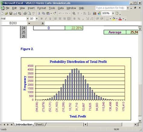 Monte Carlo Excel Template by Program Monte Carlosimulation