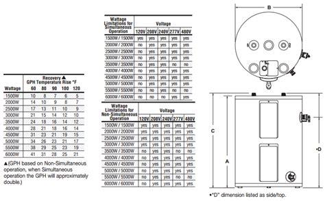 50 gallon lowboy water heater bradford white re240l61ncww 38 gallon lowboy electric