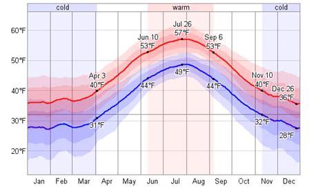 reykjavik weather november iceland weather in november icelandic mountain guides