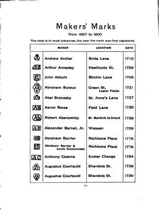austrian hallmarking antique hallmark book collection