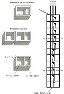 ventilation salle de bain sans vmc obasinc