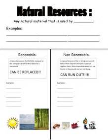 collection of renewable vs nonrenewable resources