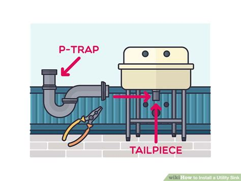 how to install a utility sink how to install a utility sink with pictures wikihow