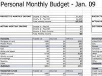 Best free budget templates spreadsheets amp budgeting software