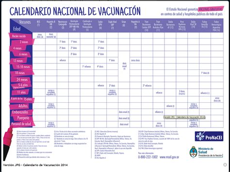 calendario de vacunacin 2016 en argentina calendario de vacunas argentina 2016