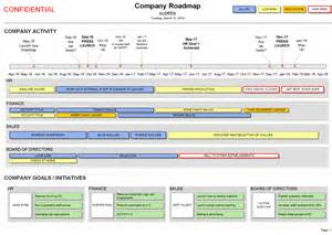 roadmap template visio keynote programme roadmap template