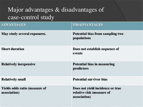 advantages of cross sectional study epidemiology of periodontal diseases by dr abhishek gaur