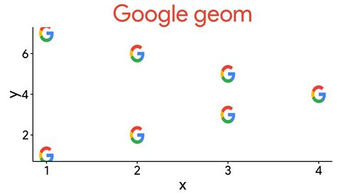 ggplot theme base size ggplot2 extensions ggtech