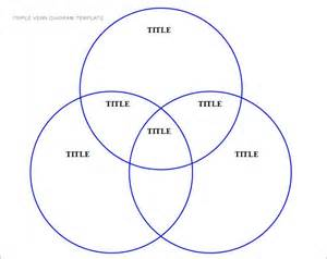 diagram template venn diagrams template free diagram site