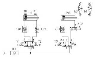 Electro Pneumatic Brake System Pdf Mechanical Engineering Electro Pneumatics