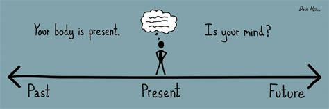 Your Is mindfulness project resiliency