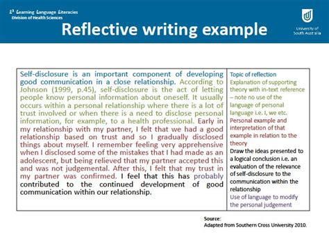 Exle Of An Reflective Essay by Reflective Writing Reflective Writing Exle