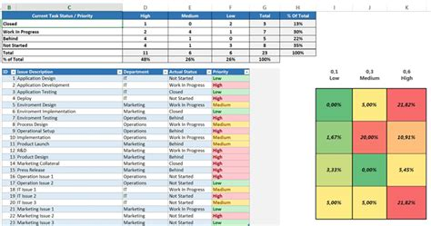 risk management spreadsheet template beautiful project matrix template ideas resume ideas
