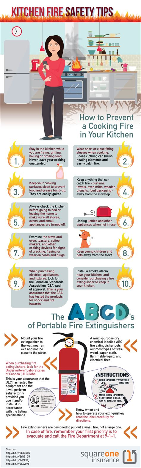 Kitchen Safety Tips by Kitchen Safety Tips Www Imgkid The Image Kid
