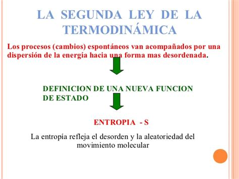 la ley de la grupo 4 segunda ley de la termodinamica