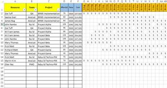 Resource Planning Template by Excel Resource Plan Free Track Allocation