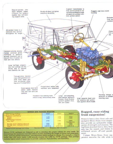 smart wheel wiring diagram wiring diagram with description