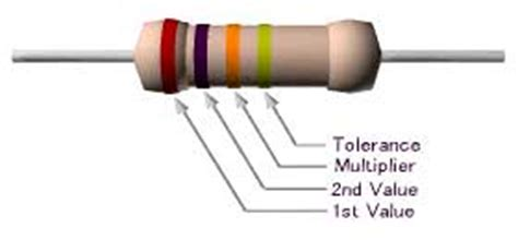 10 ohm resistor color band resistor reference guide