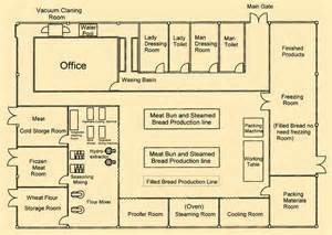floor plan search engine manufacturing facility floor plans driverlayer search engine