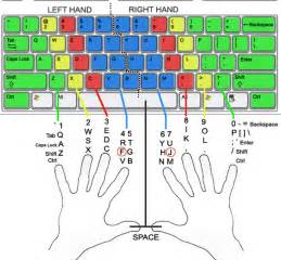 colored keyboard colored keyboard chart mrs oney s computer lab