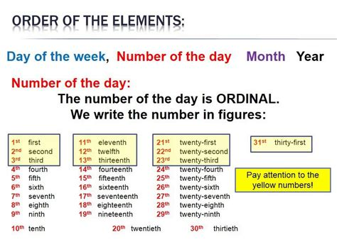 format date english how to write the date in english youtube