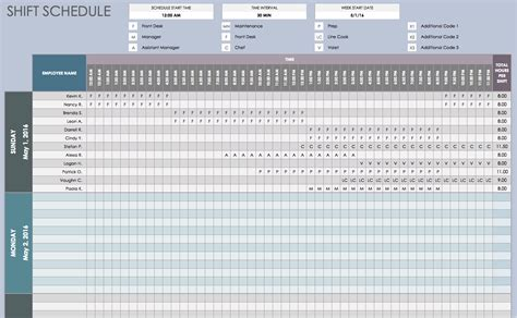 Excel Spreadsheet Template For Scheduling by Employee Scheduling Spreadsheet Excel Laobingkaisuo