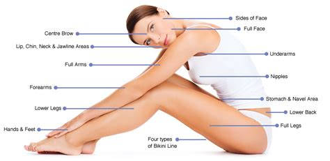 ipl hair removal clinic laser hair removal cost with laser hair removal areas for women therapieclinic co uk