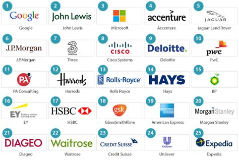 best firm 5 consulting firms in top 25 places to work in uk