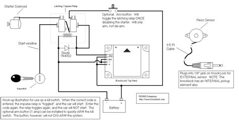 wiring diagram garage door opener wiring diagram