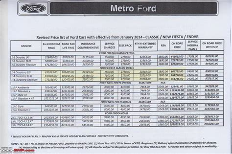 car price list 2014 ford philippines price list 2014 autos post