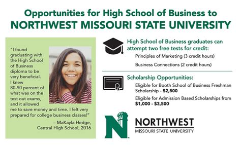Northwest Missouri State Mba by Welcome Melvin D Valorie G Booth School Of Business