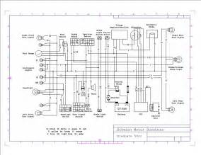 roketa scooters 50cc 2 cycle wiring diagram roketa free engine image for user manual