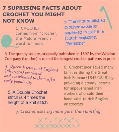 supplement your income meaning 1000 images about crochet how to read charts diagrams