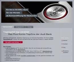 Zinsen Audi Bank by Audi Bank