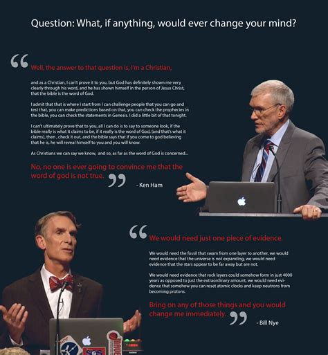 Bill Nye Meme - the best memes from the bill nye ken ham debate god of