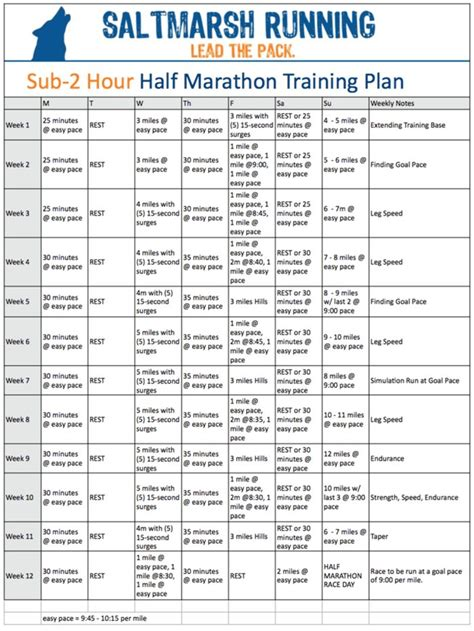 Potato To Half Marathon Plan by 286 Best Images About I M A Runner On Running